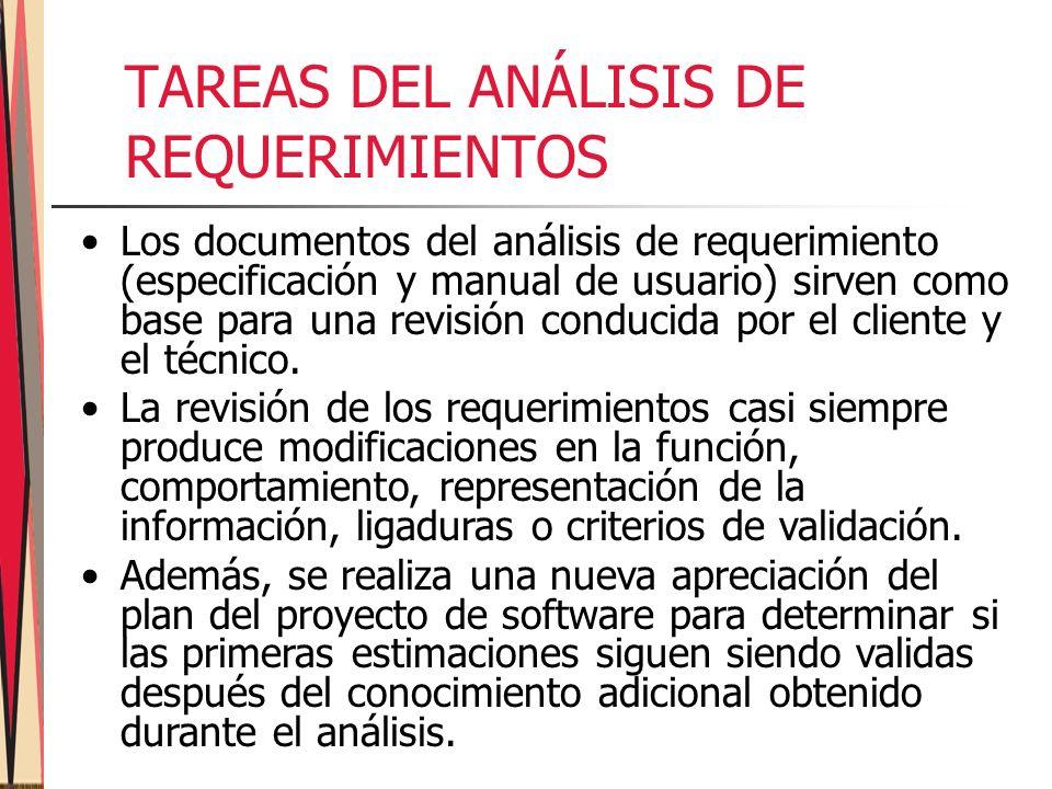 TAREAS DEL ANÁLISIS DE REQUERIMIENTOS Los documentos del análisis de requerimiento (especificación y manual de usuario) sirven como base para una revisión conducida por el cliente y el técnico.