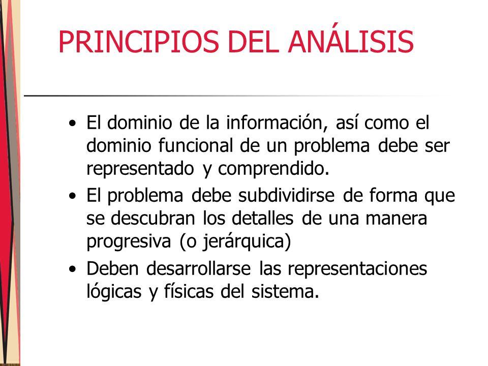 PRINCIPIOS DEL ANÁLISIS El dominio de la información, así como el dominio funcional de un problema debe ser representado y comprendido.