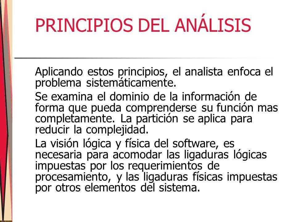 PRINCIPIOS DEL ANÁLISIS Aplicando estos principios, el analista enfoca el problema sistemáticamente.