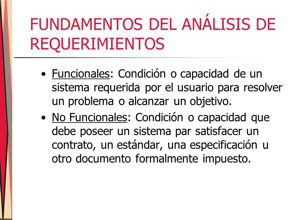 FUNDAMENTOS DEL ANÁLISIS DE REQUERIMIENTOS Funcionales: Condición o capacidad de un sistema requerida por el usuario para resolver un problema o alcanzar un objetivo.