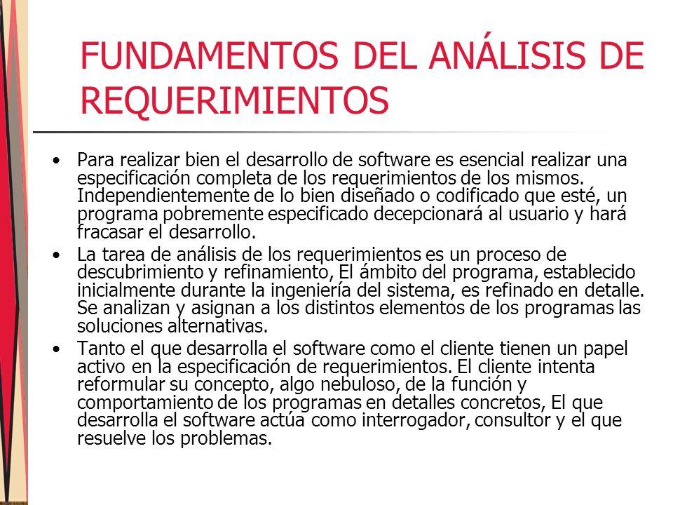 FUNDAMENTOS DEL ANÁLISIS DE REQUERIMIENTOS Para realizar bien el desarrollo de software es esencial realizar una especificación completa de los requerimientos de los mismos.