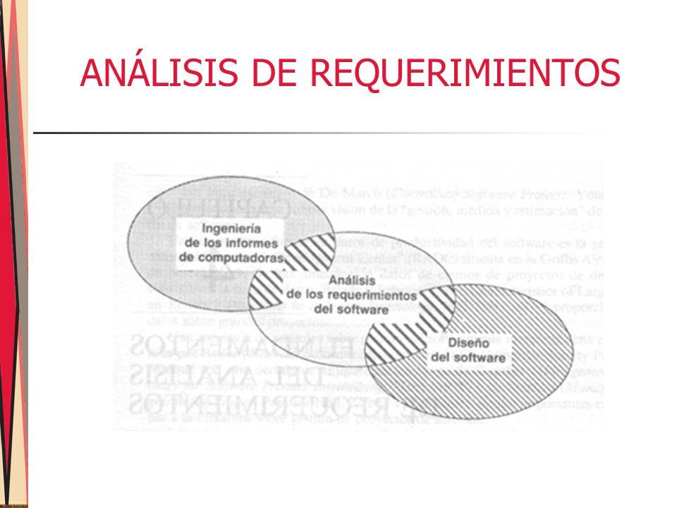 PRINCIPIOS DEL ANÁLISIS Todas las aplicaciones del software pueden colectivamente llamarse procesamiento de datos.