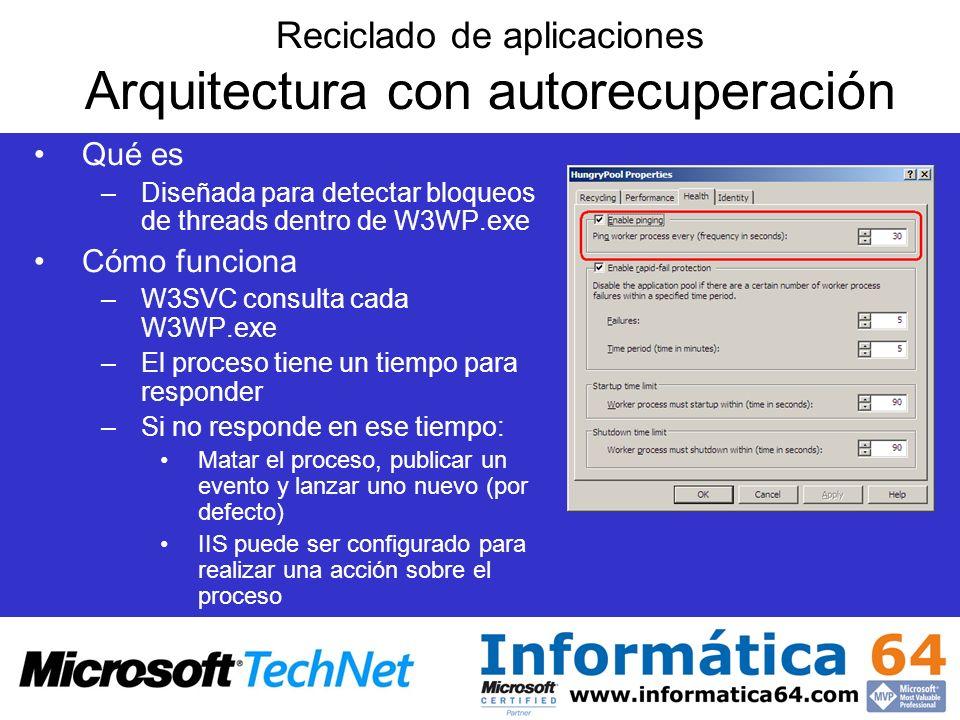 Reciclado de aplicaciones Arquitectura con autorecuperación Qué es –Diseñada para detectar bloqueos de threads dentro de W3WP.exe Cómo funciona –W3SVC