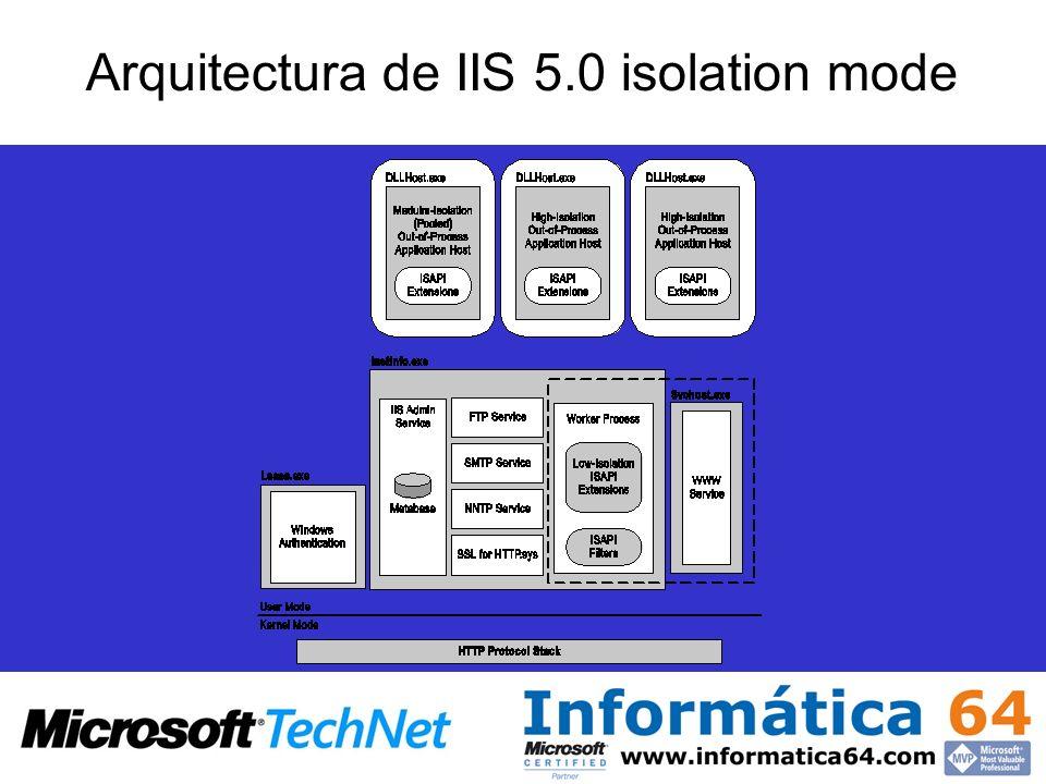Arquitectura de IIS 5.0 isolation mode