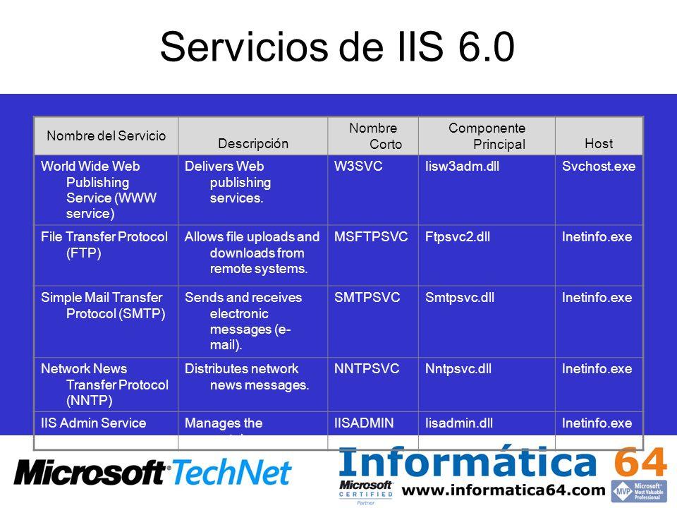 Servicios de IIS 6.0 Nombre del Servicio Descripción Nombre Corto Componente PrincipalHost World Wide Web Publishing Service (WWW service) Delivers We