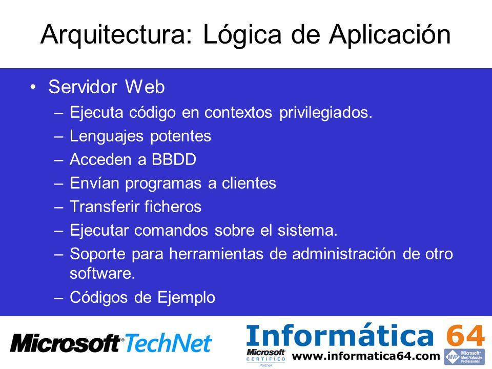 Arquitectura: Lógica de Aplicación Servidor Web –Ejecuta código en contextos privilegiados. –Lenguajes potentes –Acceden a BBDD –Envían programas a cl