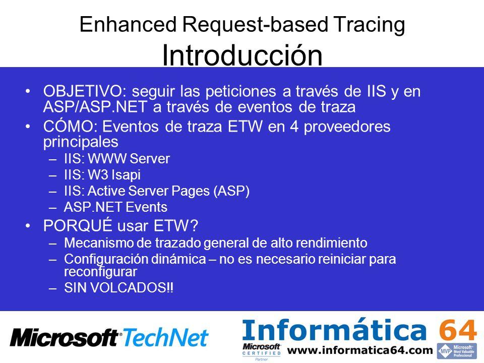 Enhanced Request-based Tracing Introducción OBJETIVO: seguir las peticiones a través de IIS y en ASP/ASP.NET a través de eventos de traza CÓMO: Evento