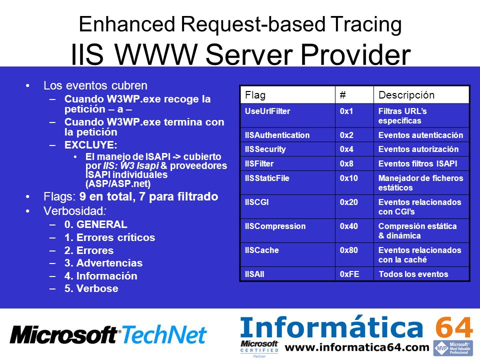 Enhanced Request-based Tracing IIS WWW Server Provider Los eventos cubren –Cuando W3WP.exe recoge la petición – a – –Cuando W3WP.exe termina con la pe