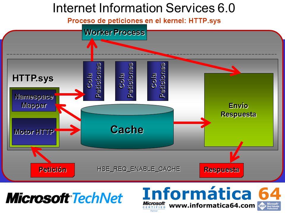 Reciclado de aplicaciones Application Pools Podemos tener uno o más –Cada uno servidor por uno o más W3WP.exe –Cada W3WP.exe solo sirve un pool –Peticiones redirigidas al pool por HTTP.sys Podemos aislar las aplicaciones Web basándonos: –En sitio/cliente –En la funcionalidad –En la fiabilidad