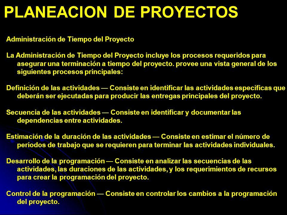 PLANEACION DE PROYECTOS Estos procesos interactúan unos con otros y con los procesos de otras áreas de conocimiento también.