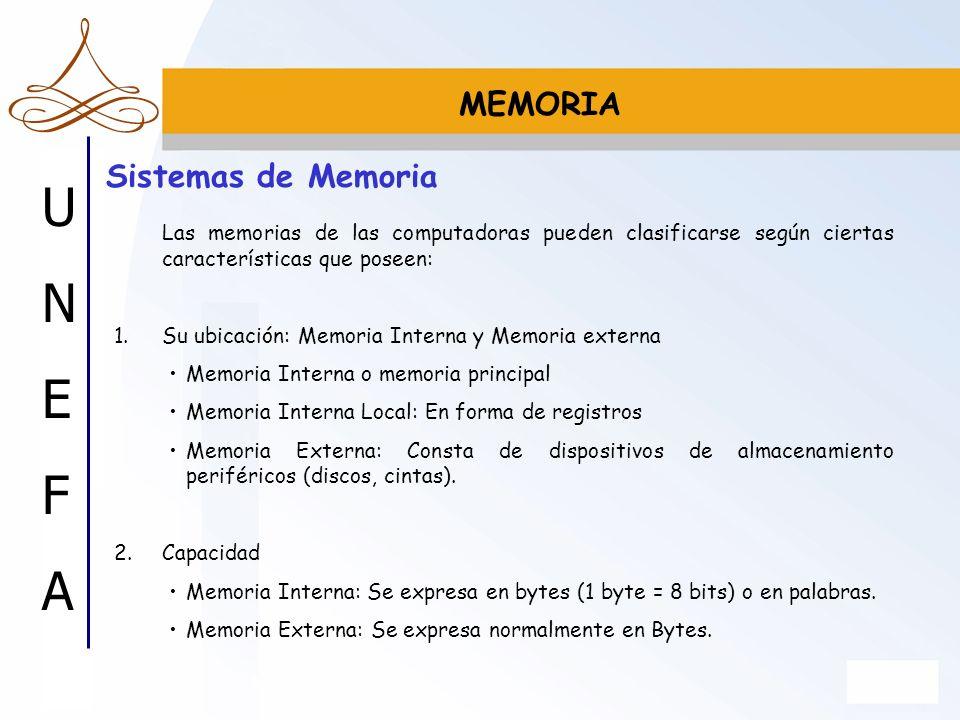 UNEFAUNEFA Sistemas de Memoria Las memorias de las computadoras pueden clasificarse según ciertas características que poseen: 1.Su ubicación: Memoria