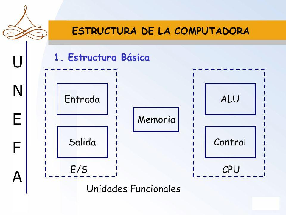 UNEFAUNEFA ESTRUCTURA DE LA COMPUTADORA 1. Estructura Básica Entrada Salida E/S ALU Control CPU Memoria Unidades Funcionales