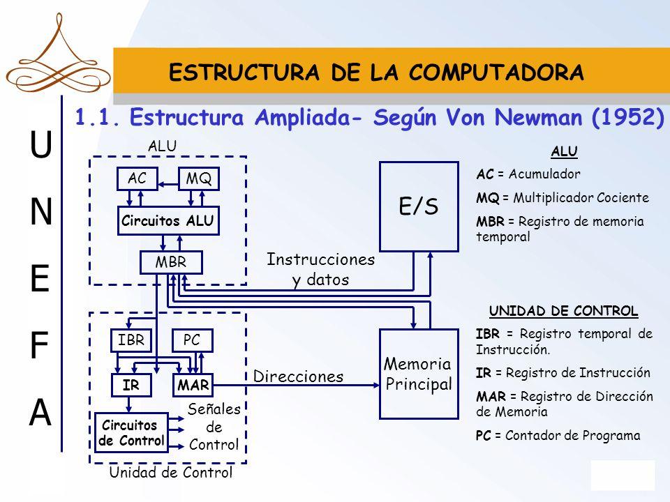 UNEFAUNEFA ESTRUCTURA DE LA COMPUTADORA 1.1. Estructura Ampliada- Según Von Newman (1952) ALU E/S AC Circuitos ALU MQ MBR IBR IR PC Circuitos de Contr