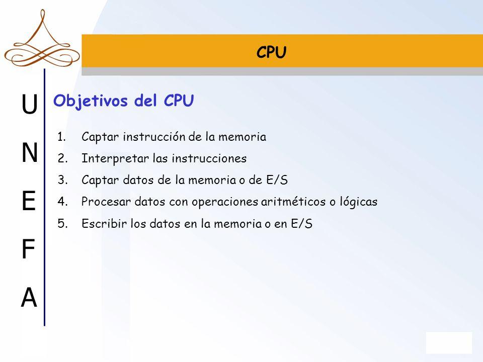 UNEFAUNEFA Objetivos del CPU CPU 1.Captar instrucción de la memoria 2.Interpretar las instrucciones 3.Captar datos de la memoria o de E/S 4.Procesar d