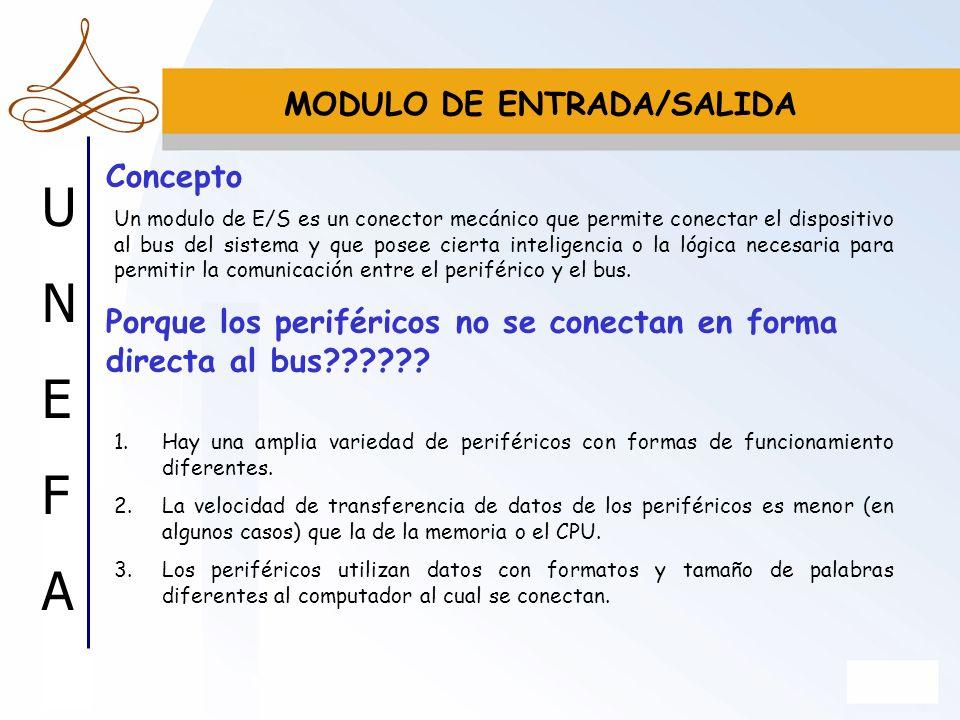 UNEFAUNEFA MODULO DE ENTRADA/SALIDA Un modulo de E/S es un conector mecánico que permite conectar el dispositivo al bus del sistema y que posee cierta