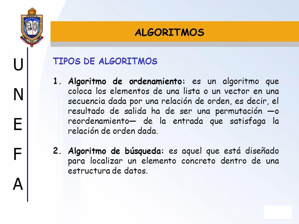 UNEFAUNEFA TIPOS DE ALGORITMOS 1.Algoritmo de ordenamiento: es un algoritmo que coloca los elementos de una lista o un vector en una secuencia dada po