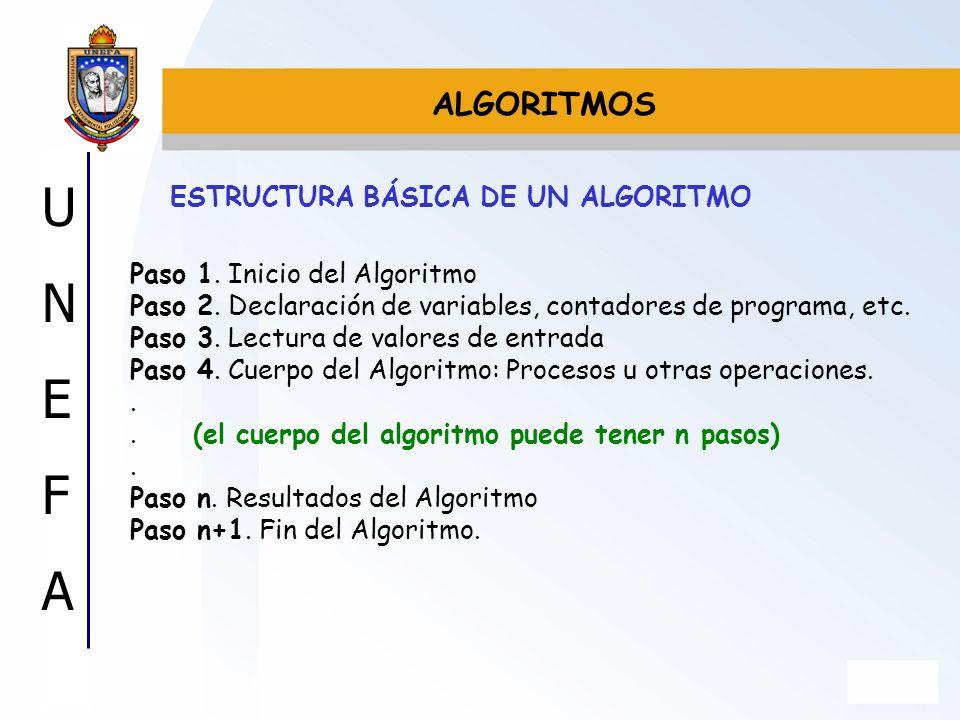 UNEFAUNEFA ESTRUCTURA BÁSICA DE UN ALGORITMO ALGORITMOS Paso 1. Inicio del Algoritmo Paso 2. Declaración de variables, contadores de programa, etc. Pa