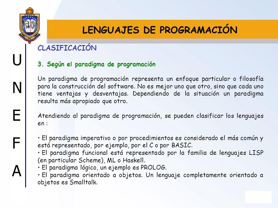 UNEFAUNEFA CONTENIDO 1.Concepto 2.Características 3.Medios de expresión 4.Tipos de Algoritmo ALGORITMOS