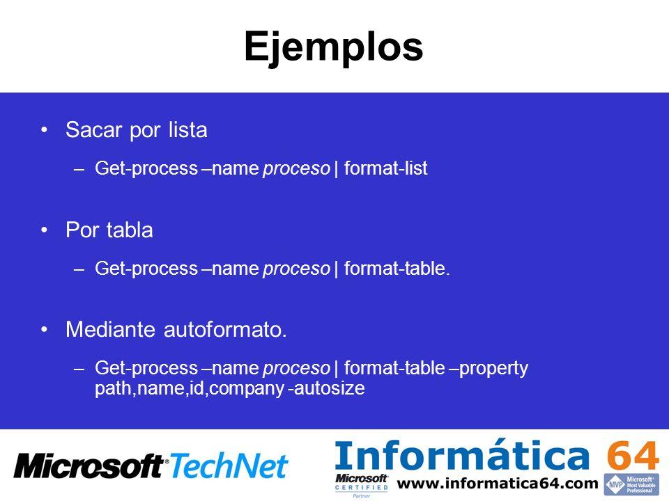 Ejemplos Sacar por lista –Get-process –name proceso | format-list Por tabla –Get-process –name proceso | format-table. Mediante autoformato. –Get-proc