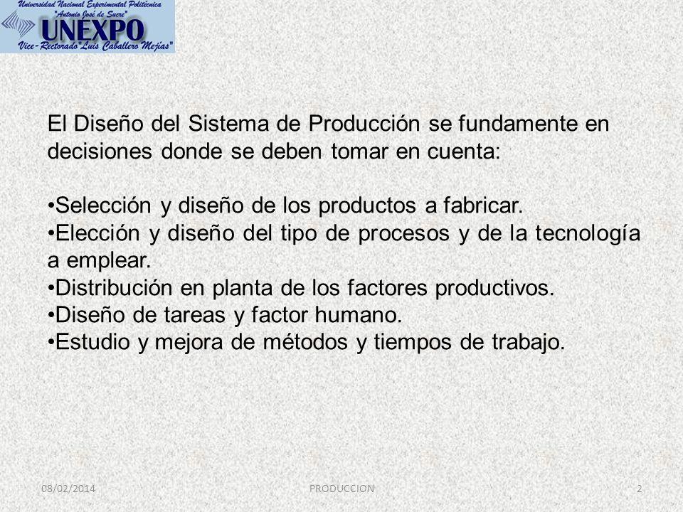 08/02/2014PRODUCCION2 El Diseño del Sistema de Producción se fundamente en decisiones donde se deben tomar en cuenta: Selección y diseño de los produc