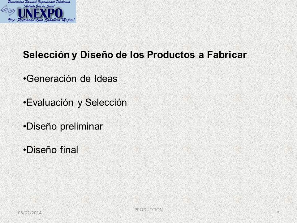 08/02/2014 PRODUCCION 3 Selección y Diseño de los Productos a Fabricar Generación de Ideas Evaluación y Selección Diseño preliminar Diseño final