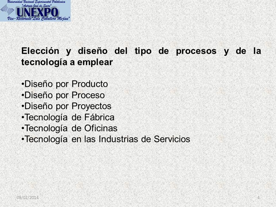08/02/20144 Elección y diseño del tipo de procesos y de la tecnología a emplear Diseño por Producto Diseño por Proceso Diseño por Proyectos Tecnología