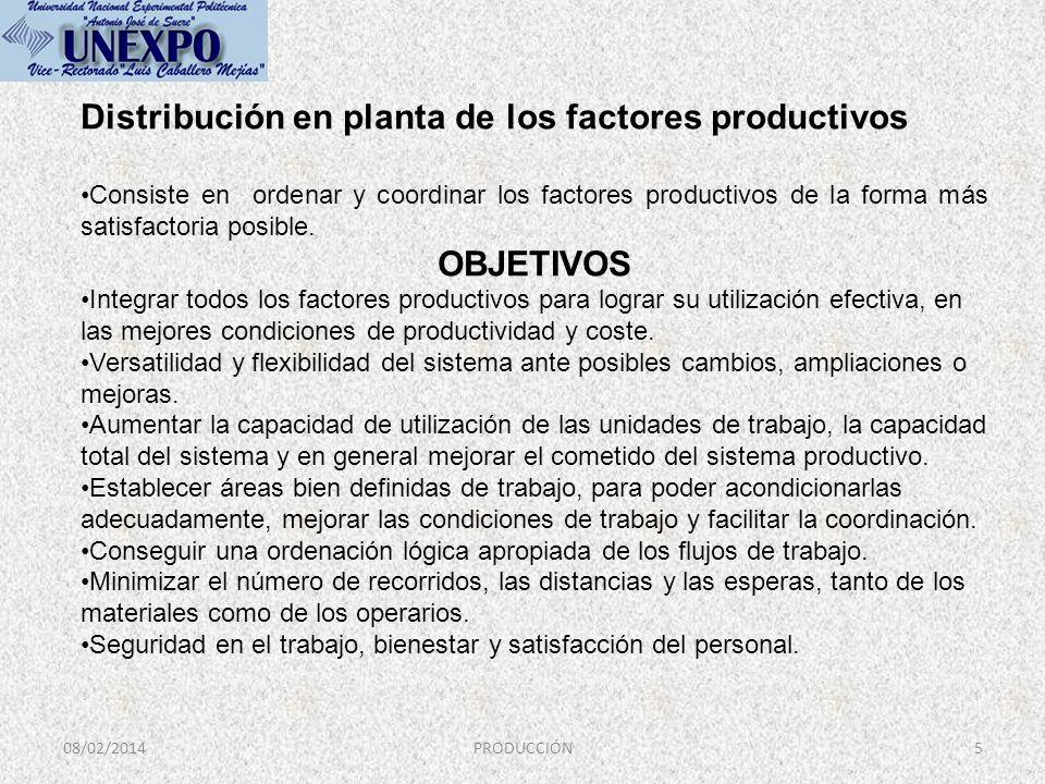 08/02/2014PRODUCCIÓN5 Distribución en planta de los factores productivos Consiste en ordenar y coordinar los factores productivos de la forma más sati