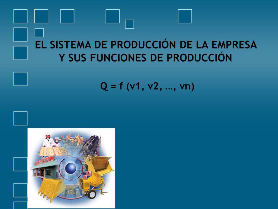 EFICIENCIA DEL SUBSISTEMA DE PRODUCCIÓN Y SU MEDIDA A TRAVÉS DE LA PRODUCTIVIDAD Eficiencia técnica Eficiencia económica