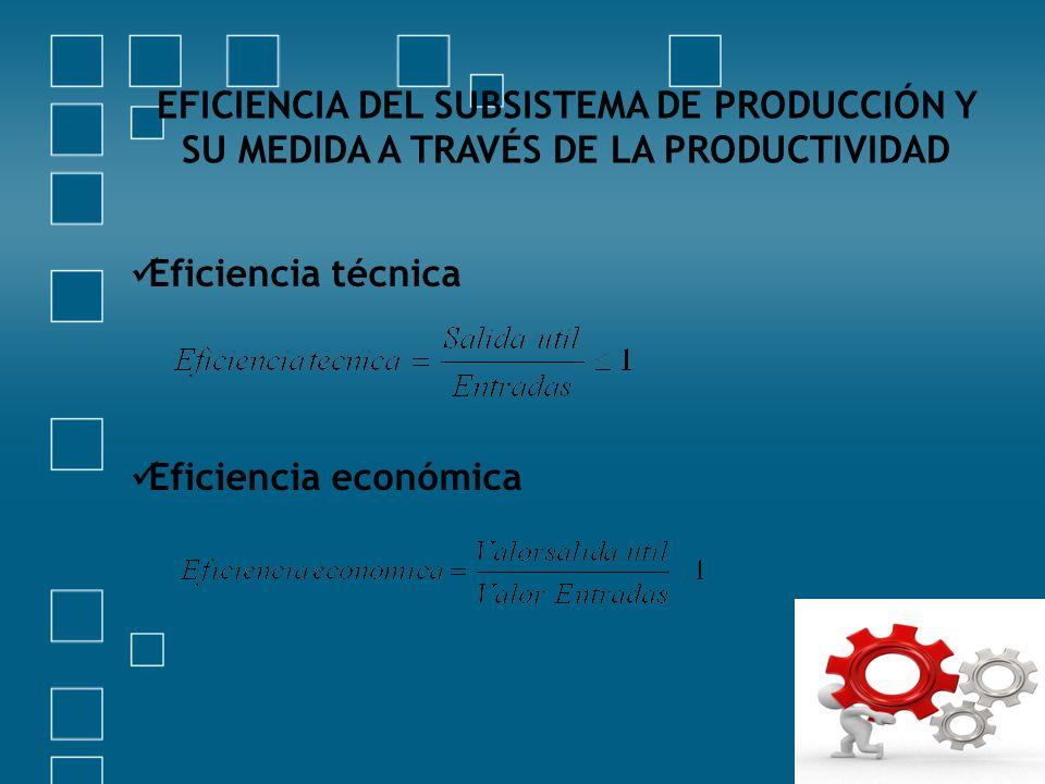 PRODUCTIVIDAD Productividad = Productividad global = Productividad media = La productividad es la relación entre la producción obtenida por un sistema productivo y los recursos utilizados para obtener dicha producción.