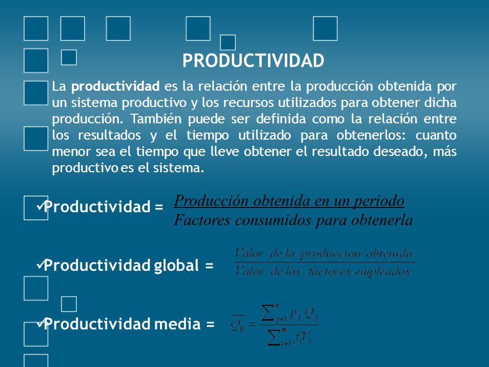 PRODUCTIVIDAD Productividad = Productividad global = Productividad media = La productividad es la relación entre la producción obtenida por un sistema