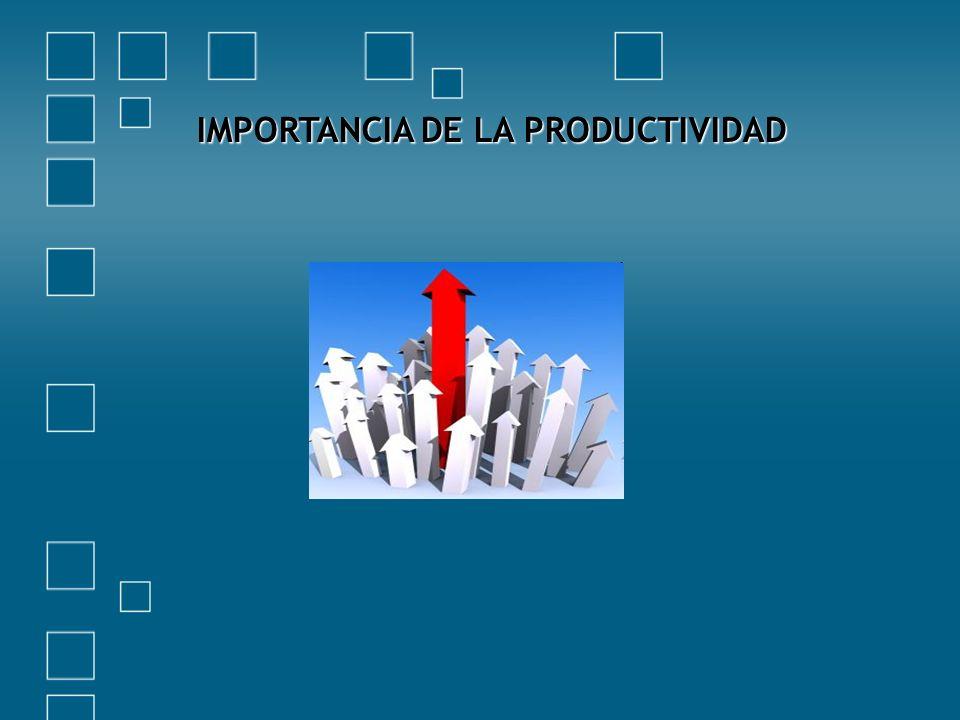 IMPORTANCIA DE LA PRODUCTIVIDAD