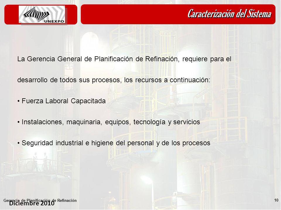 Diciembre 2010 Gerencia de Planificación de Refinación 10 Caracterización del Sistema La Gerencia General de Planificación de Refinación, requiere par