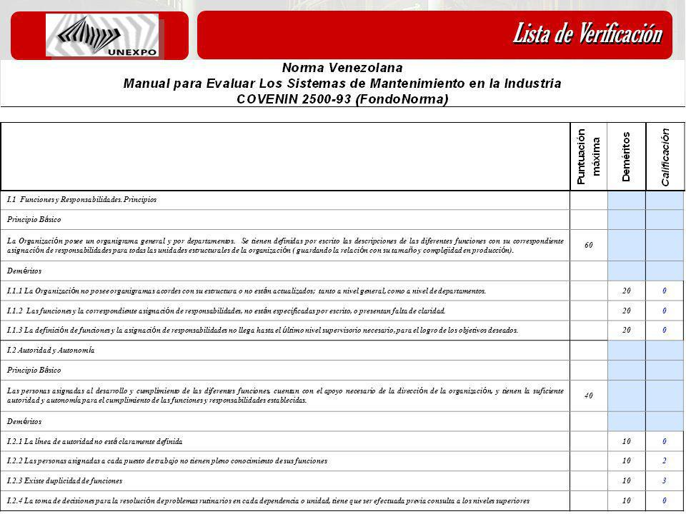 Diciembre 2010 Caracterización del Sistema AREA I: ORGANIZACI Ó N DE LA Organizaci ó n I.1 Funciones y Responsabilidades. Principios Principio B á sic