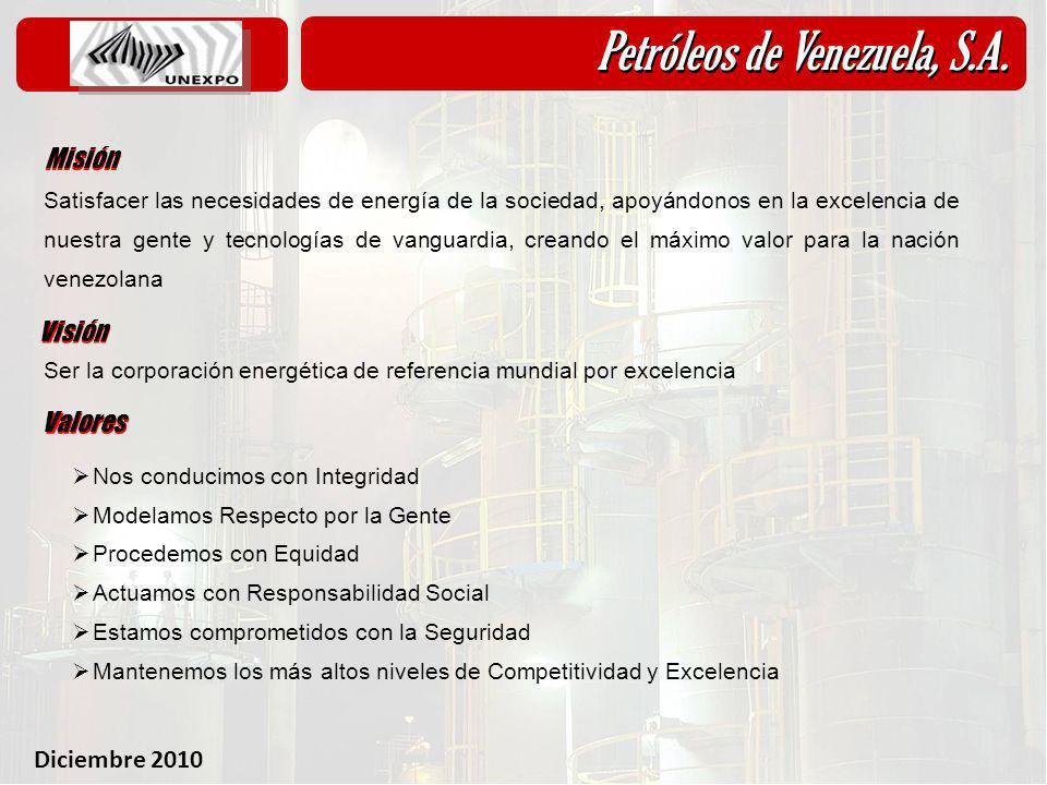 Diciembre 2010 Petróleos de Venezuela, S.A. Misión Satisfacer las necesidades de energía de la sociedad, apoyándonos en la excelencia de nuestra gente