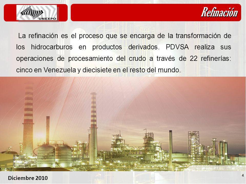 Diciembre 2010 4 Refinación La refinación es el proceso que se encarga de la transformación de los hidrocarburos en productos derivados. PDVSA realiza