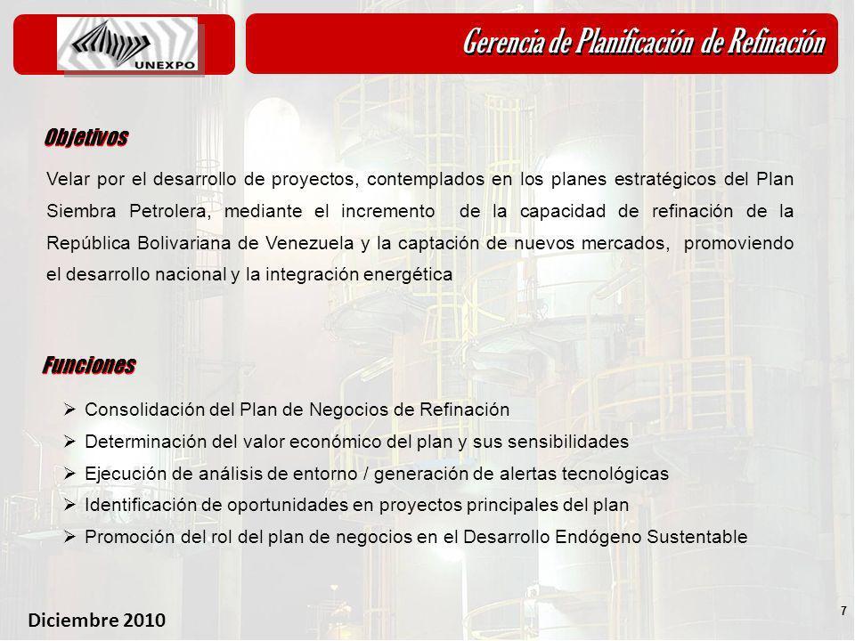 Diciembre 2010 7 Gerencia de Planificación de Refinación Funciones Consolidación del Plan de Negocios de Refinación Determinación del valor económico