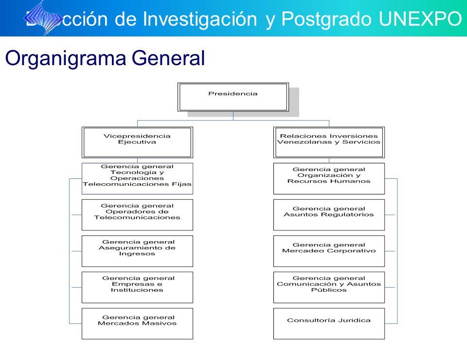 Dirección de Investigación y Postgrado UNEXPO Organigrama de la Gerencia GOTID