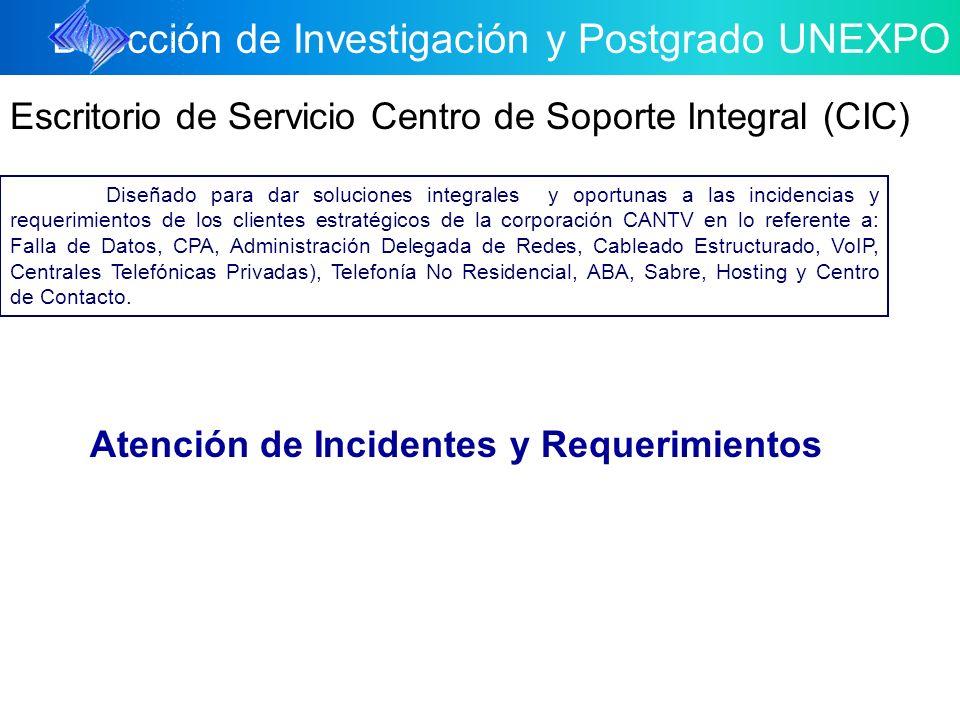 Dirección de Investigación y Postgrado UNEXPO Escritorio de Servicio Centro de Soporte Integral (CIC) Diseñado para dar soluciones integrales y oportu