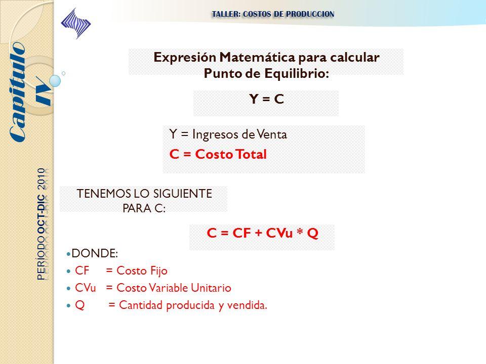 Capitulo IV TALLER: COSTOS DE PRODUCCION C = CF + CVu * Q DONDE: CF = Costo Fijo CVu = Costo Variable Unitario Q = Cantidad producida y vendida. Expre