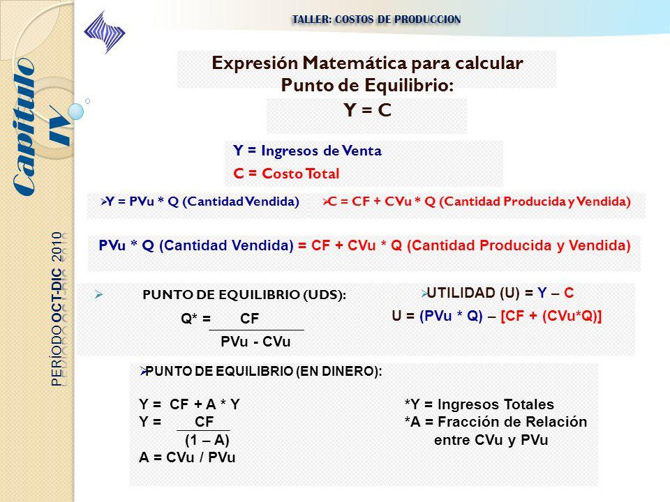 Capitulo IV TALLER: COSTOS DE PRODUCCION C = CF + CVu * Q (Cantidad Producida y Vendida) Expresión Matemática para calcular Punto de Equilibrio: Y = C
