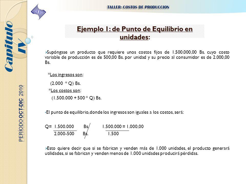 Capitulo IV TALLER: COSTOS DE PRODUCCION Ejemplo 1: de Punto de Equilibrio en unidades Ejemplo 1: de Punto de Equilibrio en unidades: Supóngase un pro