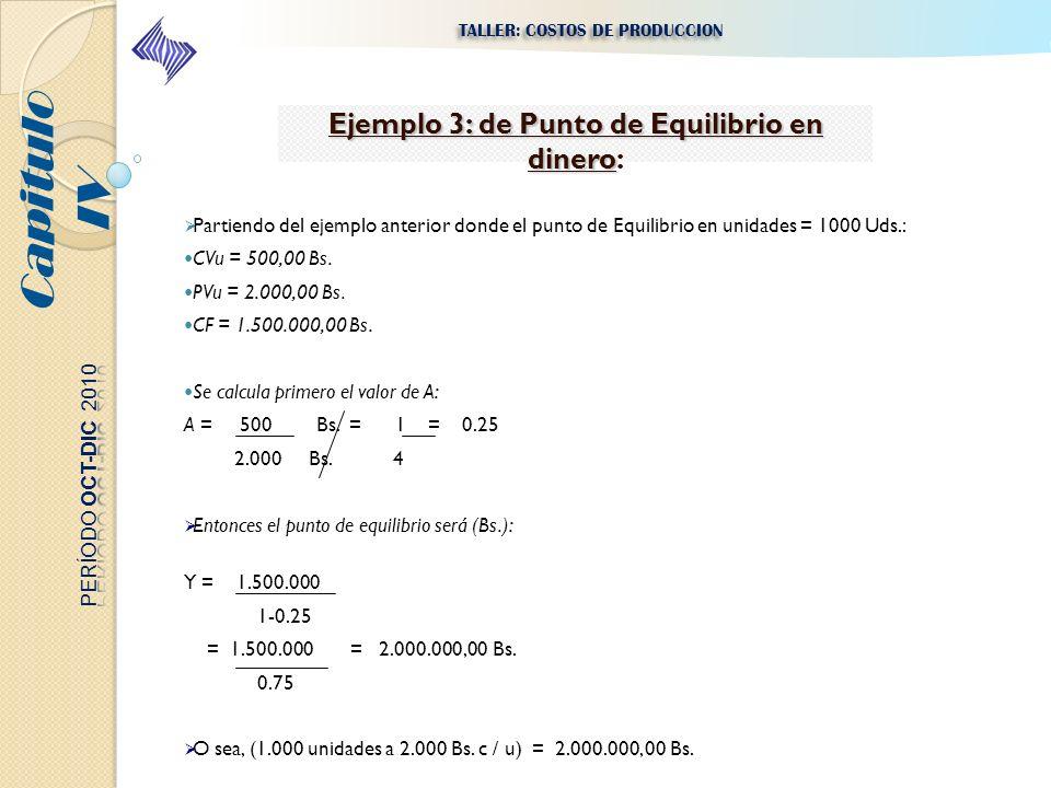 Capitulo IV TALLER: COSTOS DE PRODUCCION Ejemplo 3: de Punto de Equilibrio en dinero Ejemplo 3: de Punto de Equilibrio en dinero: Partiendo del ejempl