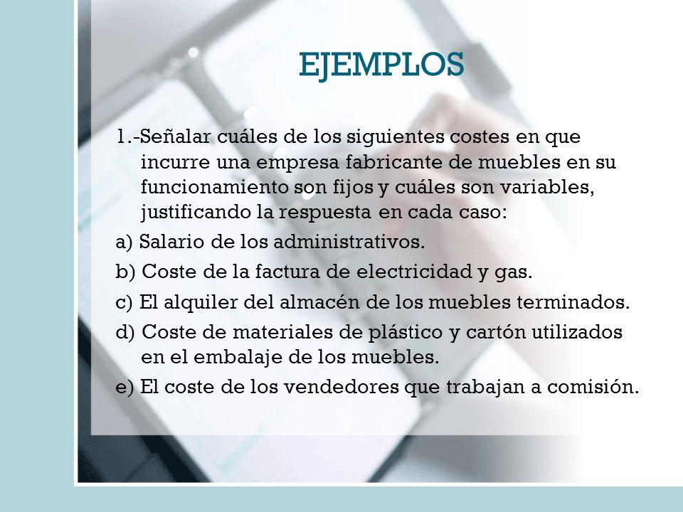 EJEMPLOS 1.-Señalar cuáles de los siguientes costes en que incurre una empresa fabricante de muebles en su funcionamiento son fijos y cuáles son varia