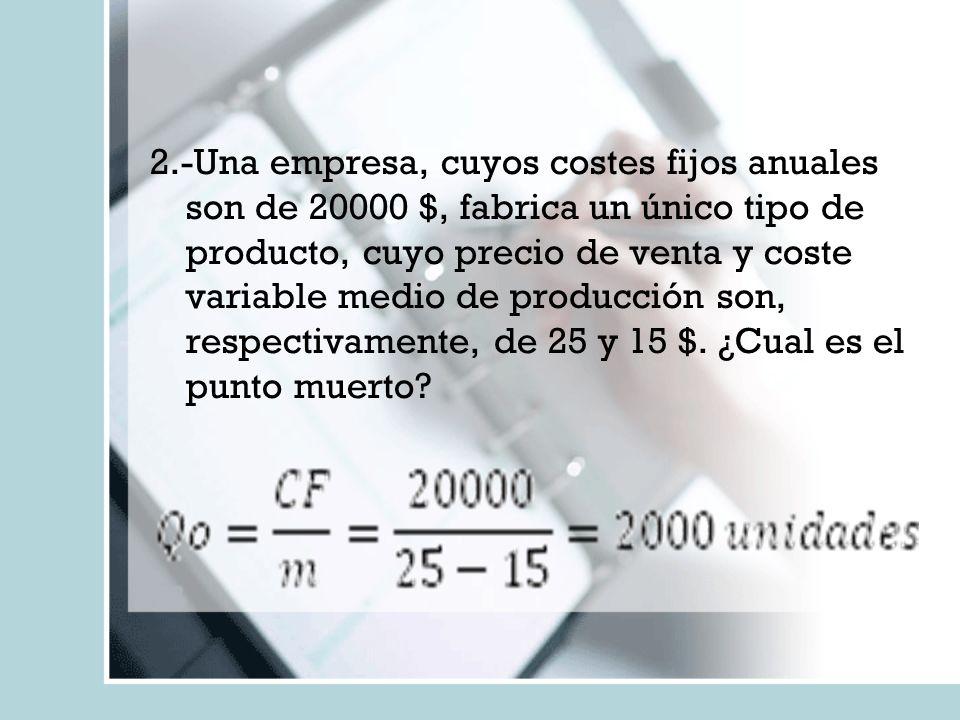 2.-Una empresa, cuyos costes fijos anuales son de 20000 $, fabrica un único tipo de producto, cuyo precio de venta y coste variable medio de producció