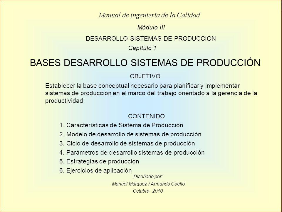 Diseñado por: Manuel Márquez / Armando Coello Octubre 2010 Módulo III DESARROLLO SISTEMAS DE PRODUCCION Manual de ingeniería de la Calidad Capítulo 1