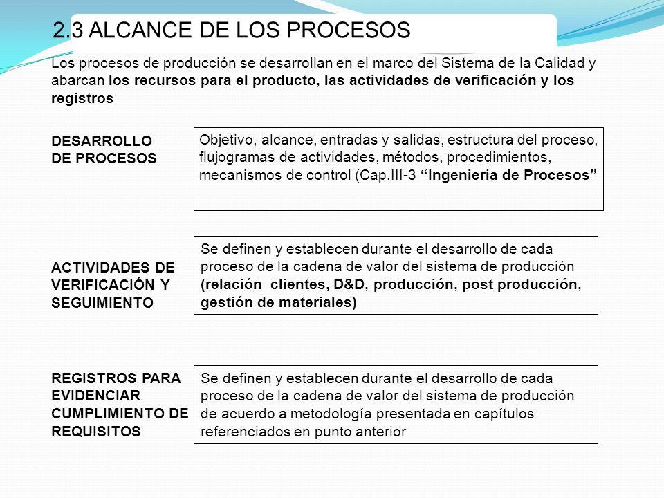 2.3 ALCANCE DE LOS PROCESOS Los procesos de producción se desarrollan en el marco del Sistema de la Calidad y abarcan los recursos para el producto, l