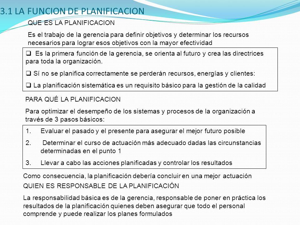 3.1 LA FUNCION DE PLANIFICACION QUE ES LA PLANIFICACION Es el trabajo de la gerencia para definir objetivos y determinar los recursos necesarios para