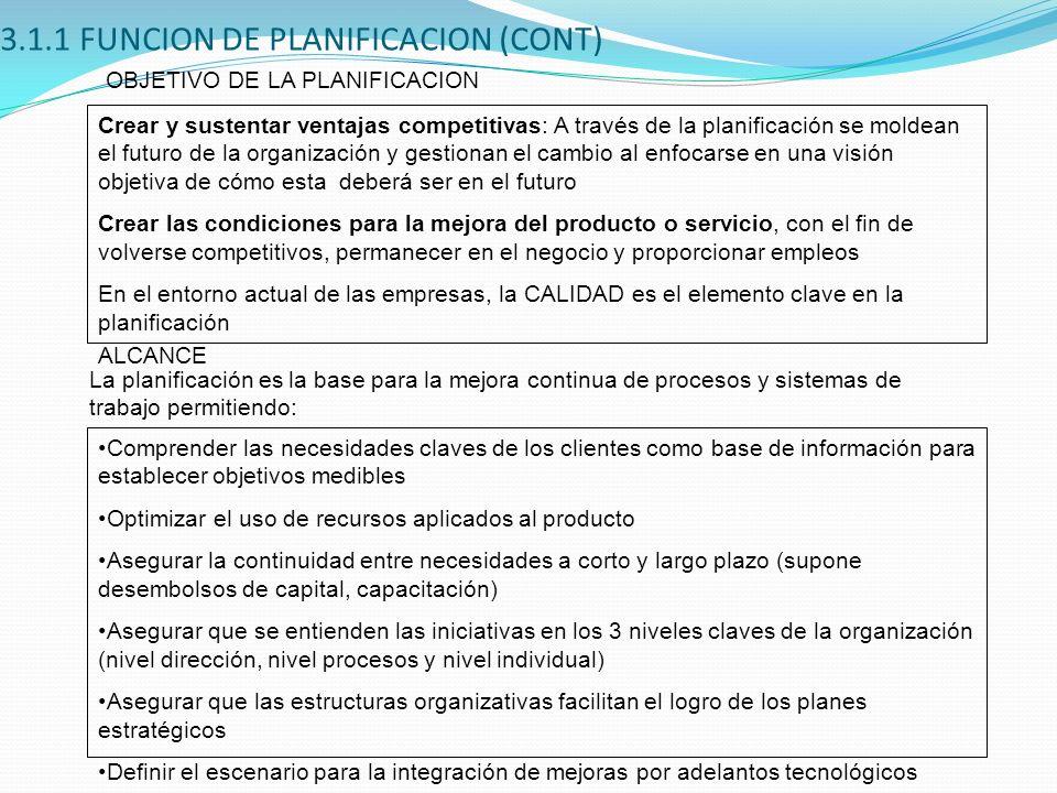 3.1.1 FUNCION DE PLANIFICACION (CONT) OBJETIVO DE LA PLANIFICACION Crear y sustentar ventajas competitivas: A través de la planificación se moldean el