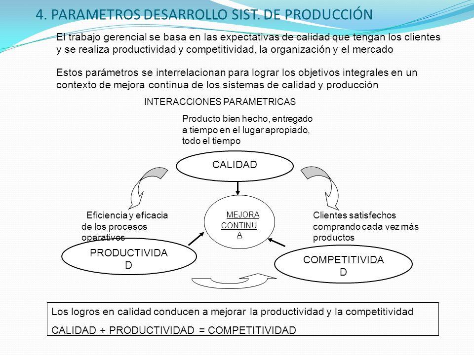 4. PARAMETROS DESARROLLO SIST. DE PRODUCCIÓN El trabajo gerencial se basa en las expectativas de calidad que tengan los clientes y se realiza producti