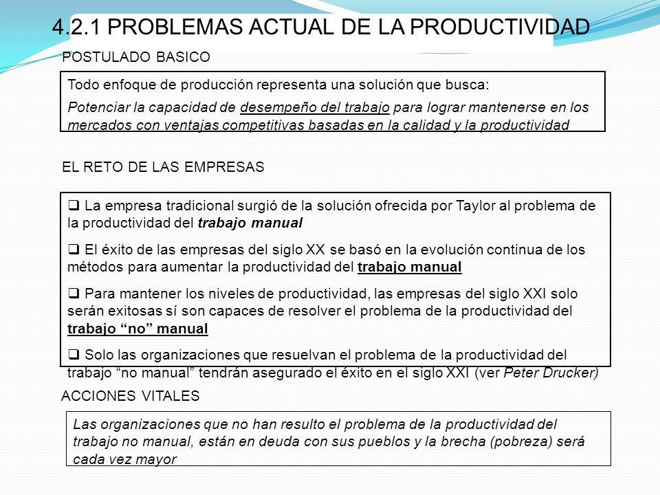 4.2.1 PROBLEMAS ACTUAL DE LA PRODUCTIVIDAD La empresa tradicional surgió de la solución ofrecida por Taylor al problema de la productividad del trabaj